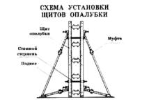 Металлическая опалубка чертежи